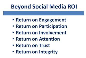 Beyond Social Media ROI