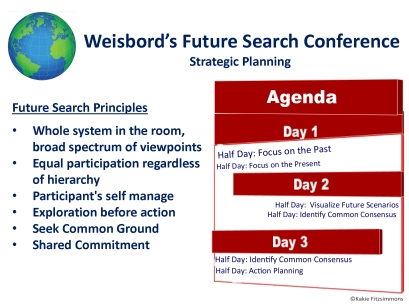 Weisbords Future Search Conference Strategic Planning
